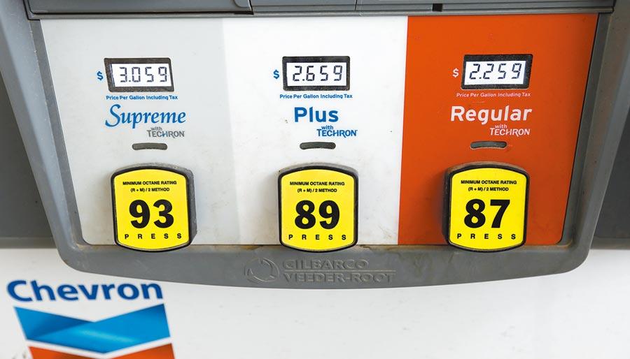 美國上周每天產油量從3月底的1,300萬桶,銳減至1,050萬桶。像雪佛龍(Chevron)等大型油商也因疫情而關閉油井。圖/美聯社