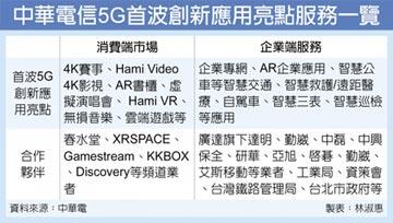 中華電5G八大應用月底亮相