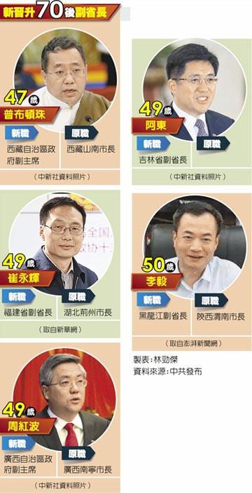 中共政壇新梯隊 70後跨省上位