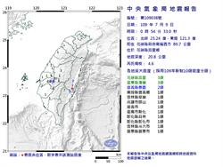0:54地牛翻身!花蓮發生規模4.6地震 最大震度花蓮、台東3級