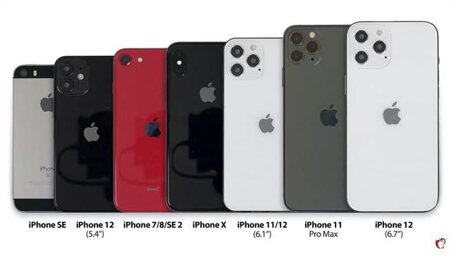 外媒將現有iPhone款式與iPhone 12 螢幕尺寸進行對比,讓人對於iPhone 12的可能樣貌,有了更實際的想像。(摘自MacRumors)