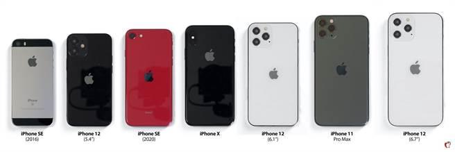 多款iPhone按照螢幕尺寸從小到大的排列。(摘自MacRumors)