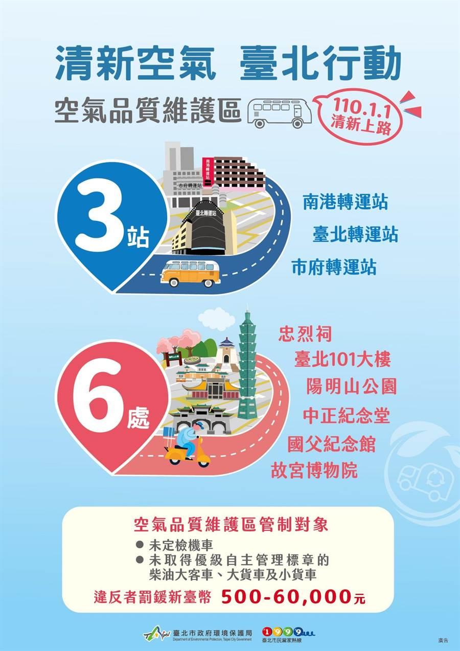 北市環保局9日預告畫設3站6處為第一期空品維護區,預計每年可削減27.3噸PM2.5。(台北市環保局提供/張立勳台北傳真)