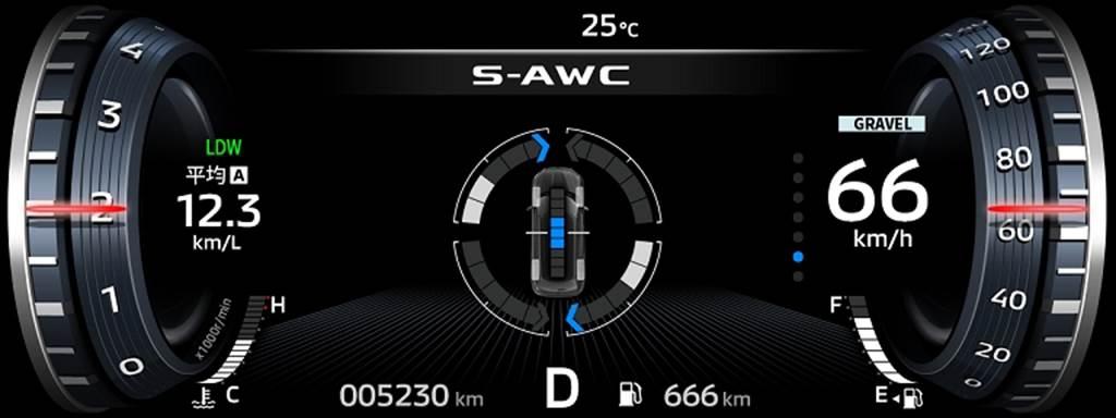超越國產同級,OUTLANDER搭載炫彩智能數位儀錶板整合動態行車資訊。