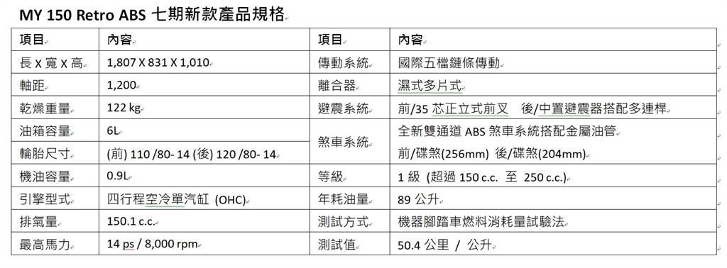 MY 150 Retro ABS七期新款產品規格