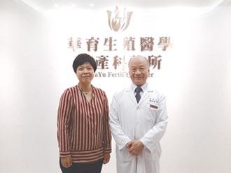 華育生殖醫學中心 助女性了解身體