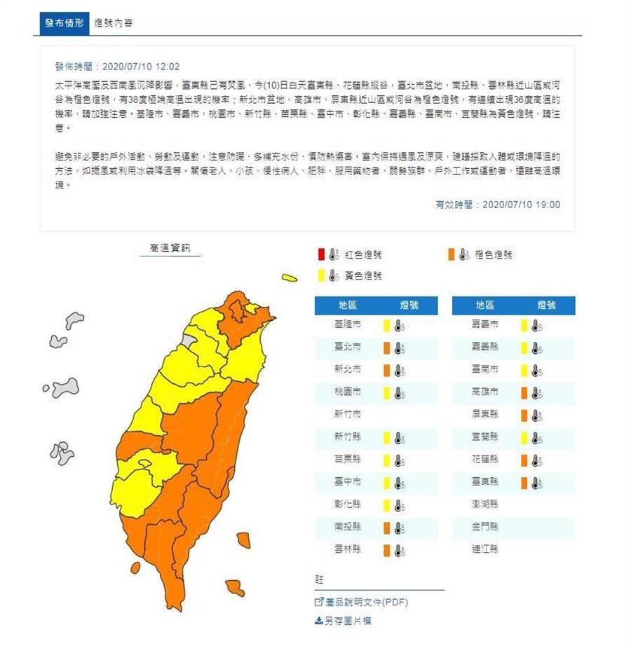 本島僅剩新竹市!本島18縣市亮起高溫燈號。(氣象局)