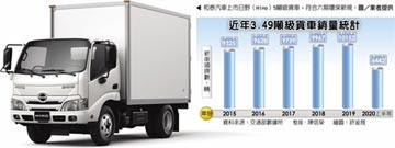 小貨車洗牌 5噸車將躍主流