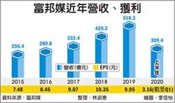 富邦媒6月營收 年增逾三成
