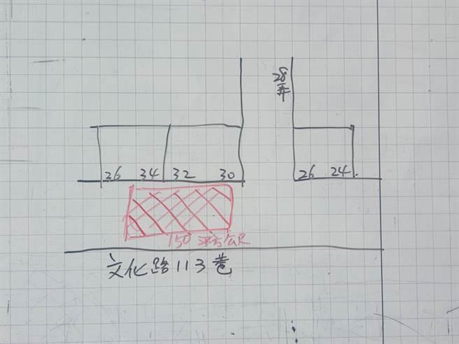 永和文化路建築工地路基流失發生地段示意平面圖損。(林俊翰翻攝)