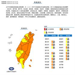 熱爆!台北中午飆到38度 全台11縣市發布高溫警報