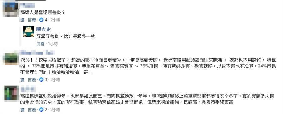 高雄市長街頭民調,網友留言討論。(圖/翻攝自FB)