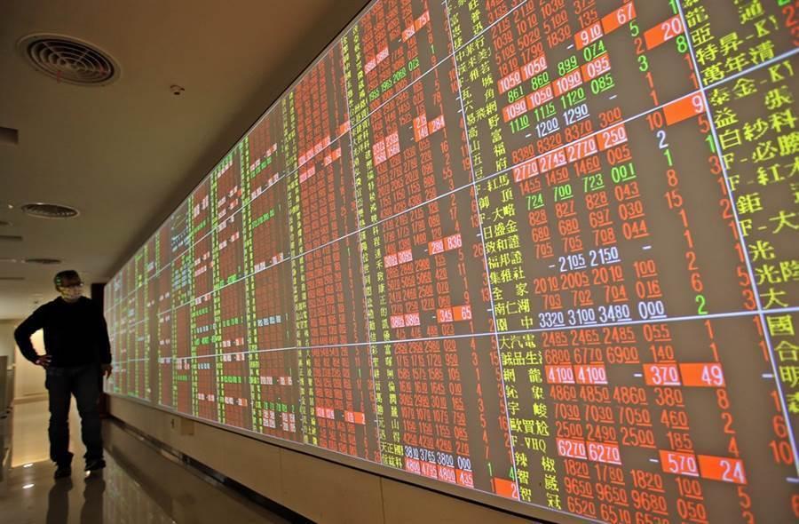 目前股市的表現與實體經濟狀況有極大落差,台股下半場是否持續演出驚奇呢?(資料照)