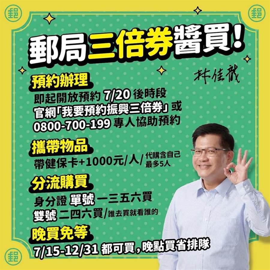 中華郵政截至今天下午2點統計,已有88,500筆完成網路預約。