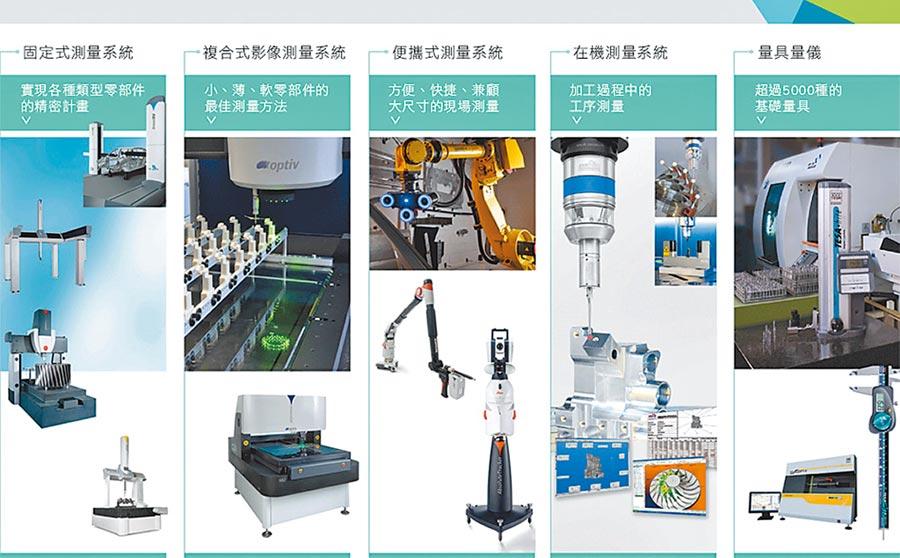 昭俐代理各式精密量測設備滿足工業界需求。圖/業者提供