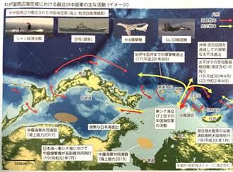 日防衛白皮書指大陸的海空戰力延伸至第二島鏈 兩岸軍事平衡差距擴大