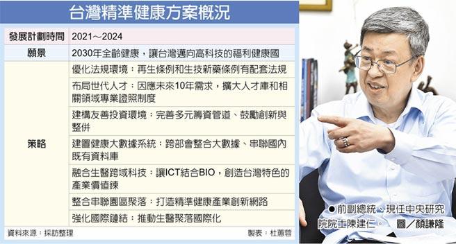 台灣精準健康方案概況  ●前副總統、現任中央研究院院士陳建仁。圖/顏謙隆