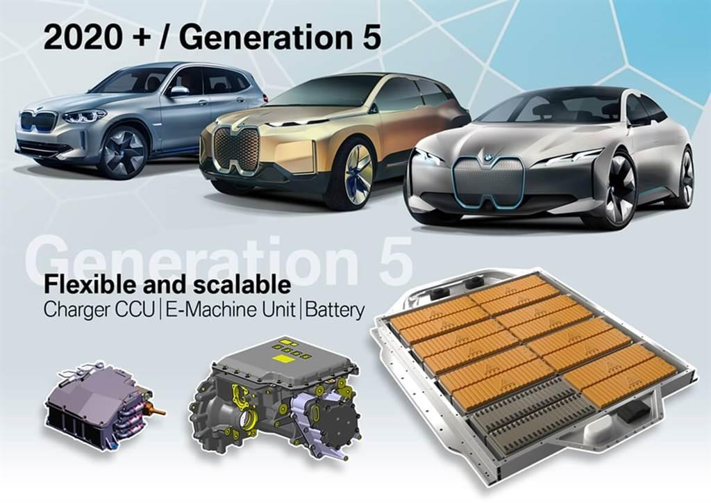 iX3所配置的BMW第五代eDrive技術將電動馬達、400伏特電力電子和單速變速箱一起集成在同一個外殼中。高度整合的電動驅動系統架構可大幅減少所需的安裝空間,以及元件相對於所產生功率的重量。與BMW現有電氣化車型中採用的eDrive技術相比,增加了約30%的功率密度。