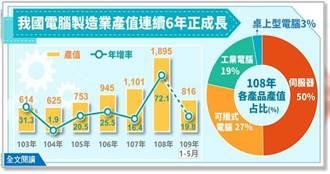 台灣電腦製造最強產值不是NB 伺服器最強