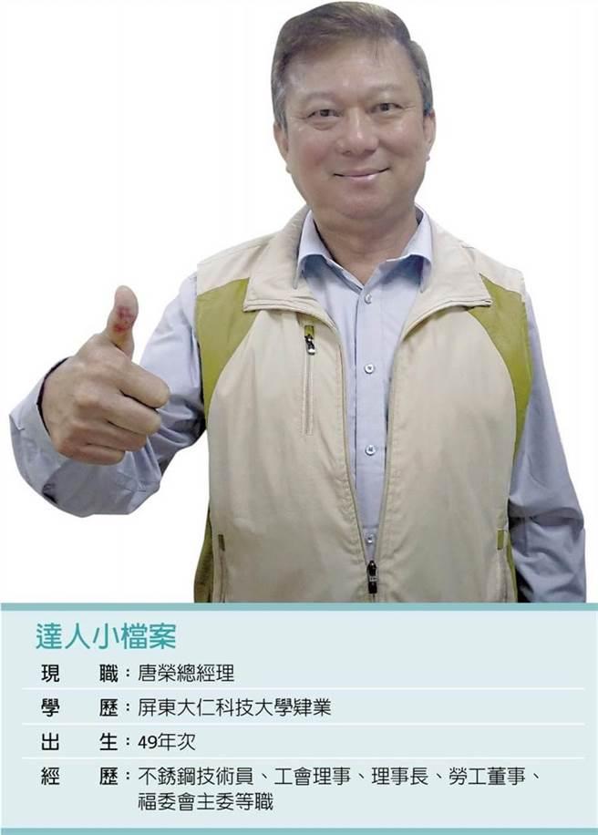 張仲傑(資料照片)