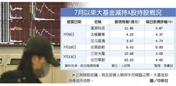 大基金減持 三安光電、北方華創重挫