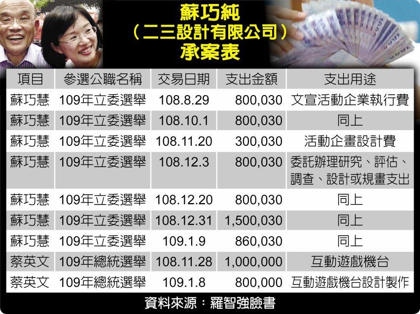 蘇巧純(二三設計有限公司)承案表