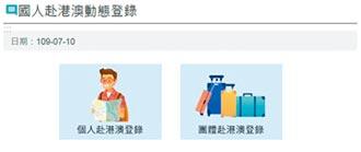 反送中加疫情 台灣赴港人次暴跌