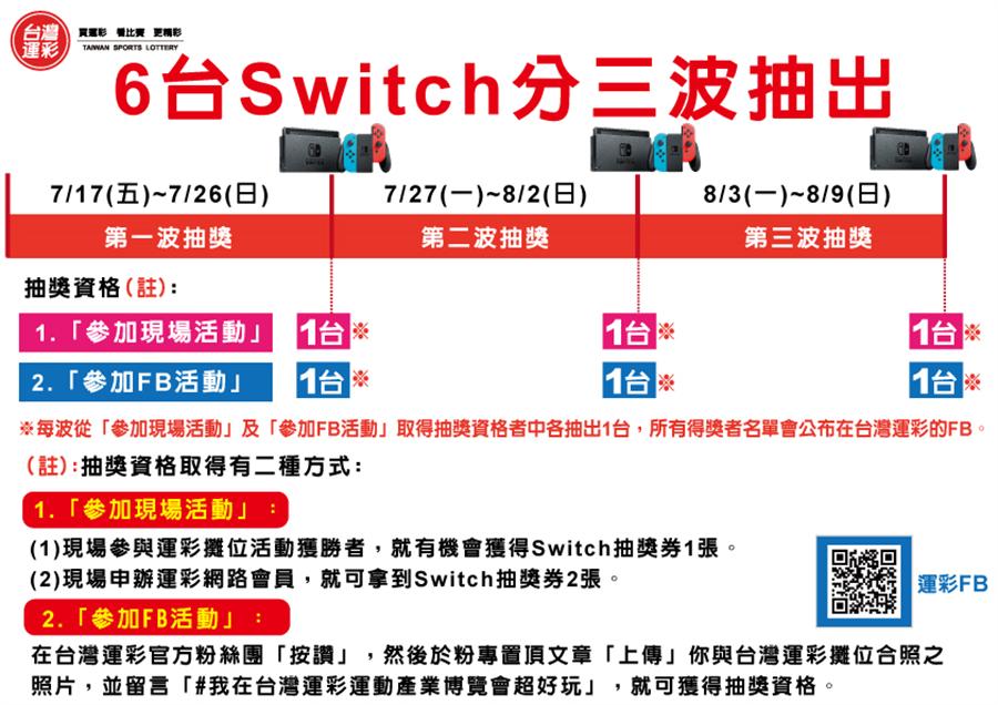 Switch抽獎活動說明。(台灣運彩提供)
