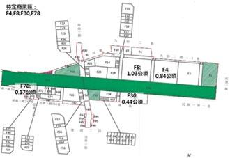 活化資產 台鐵加速高雄土地開發
