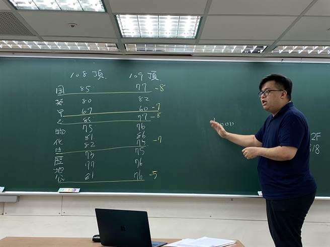 升學專家藍天予推估今年各大學校系落點分數。(林志成攝)