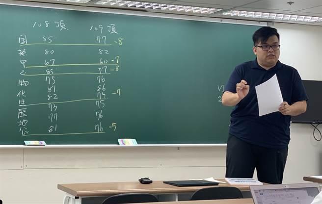 補教老師推測,受今年學測數學科影響因而調整難度,結果將影響各校系落點分數大幅下修。(Campus編輯室攝)