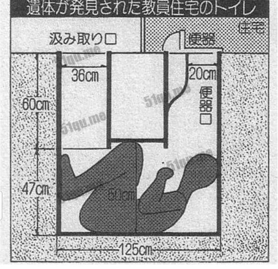 警方以偷窺狂意外死亡結案(圖片取自/微博)