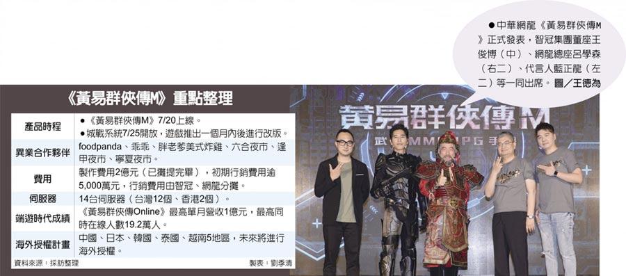 《黃易群俠傳M》重點整理 中華網龍《黃易群俠傳M》正式發表,智冠集團董座王俊博(中)、網龍總座呂學森(右二)、代言人藍正龍(左二)等一同出席。圖/王德為