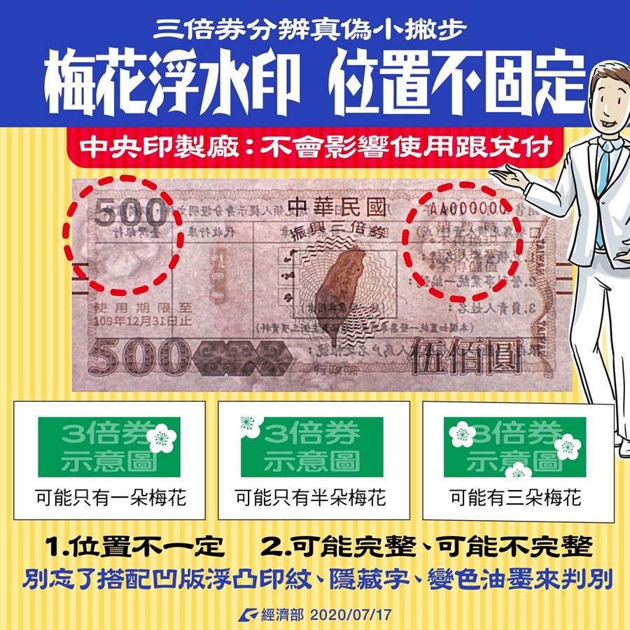 三倍券有梅花才是真的?經濟部表示,梅花位置不固定。(圖/經濟部臉書)
