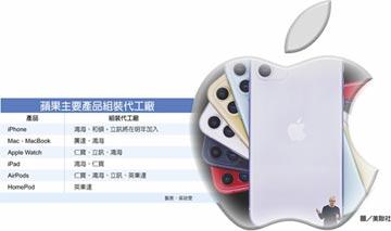 蘋果授意 緯創、和碩大動作