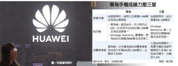 華為5G手機 Q1奪全球冠軍