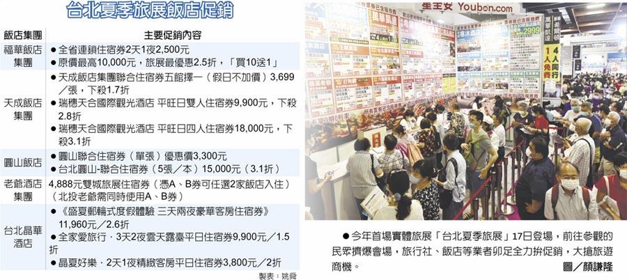 今年首場實體旅展「台北夏季旅展」17日登場,前往參觀的民眾擠爆會場,旅行社、飯店等業者卯足全力拚促銷,大搶旅遊商機。(圖/顏謙隆)