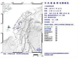 南投5:06分規模3.9地震 最大震度彰化3級