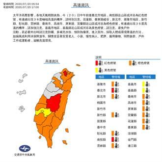 昨破台北今年高溫紀錄 吳德榮:天氣持續酷熱