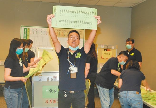 民進黨第19屆第一次全國黨員代表大會19日舉行,中執委投票結束立即進行開票作業。(陳怡誠攝)