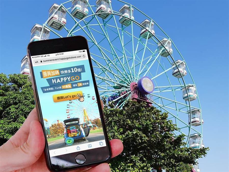 (HAPPY GO邀請千萬卡友暢遊全台22間遊樂園並順遊台中、高雄二大商圈。圖/HAPPY GO提供)