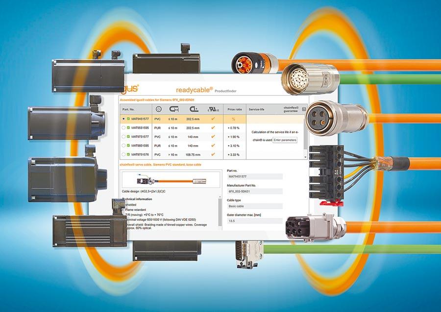 借助先進的readycable產品搜尋器,使用者現在可以從符合24個製造商標準的4,200種驅動電纜中找到最佳解決方案。圖/igus GmbH提供