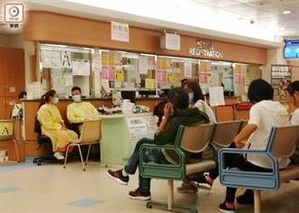 香港確診人數遽增!負壓病床使用量達80%情況嚴峻