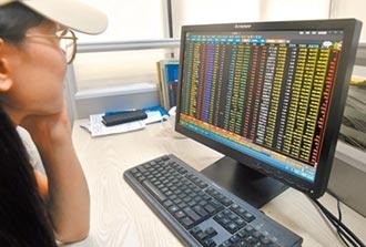 納入科創板股票 上證綜指2.0來了