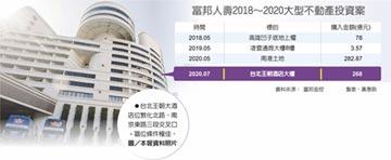 268億 富邦人壽買王朝酒店大樓