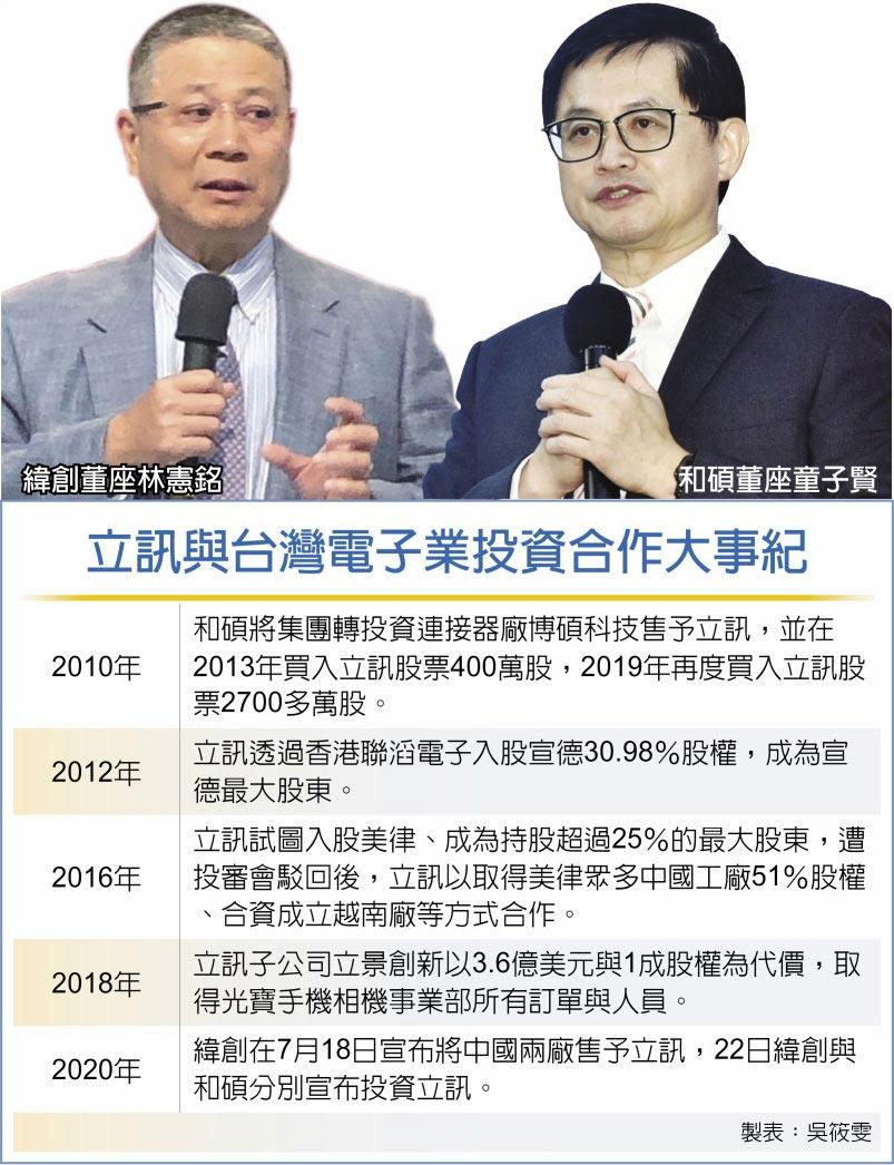 立訊與台灣電子業投資合作大事紀  緯創董座林憲銘  和碩董座童子賢