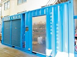 元寧 執行能源局廠區供氫設備計畫