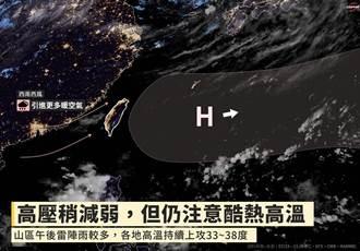 大台北體感溫度狂飆41度!氣象局示警防熱傷害