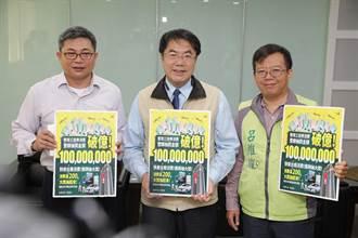 9天就破億!台南抽房子帶動消費 黃偉哲:考慮加碼獎項