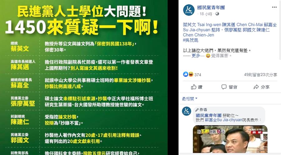 國民黨青年團臉書貼文。(圖/翻攝自 國民黨青年團)